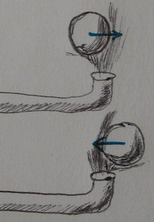 입김을 불면 바람을 벗어나려고 할 때 바람으로 향하는 압력(파란 화살표)이 작용한다.