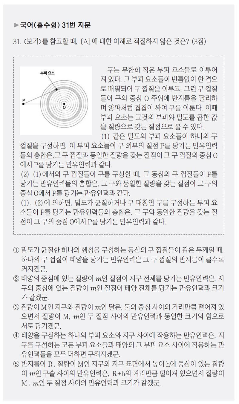 2019학년도 수능 국어영역 31 번.jpg